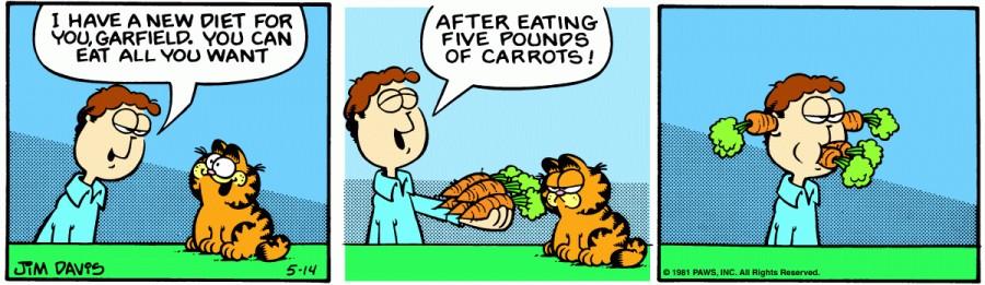 Оригинал комикса про Гарфилда от 14 мая 1981 года